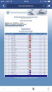 """Contin fez """"milagre"""" no Mundial do Gelo Contin fez """"milagre"""" no Mundial do Gelo Resultado Mundial Mass Start 168x300"""
