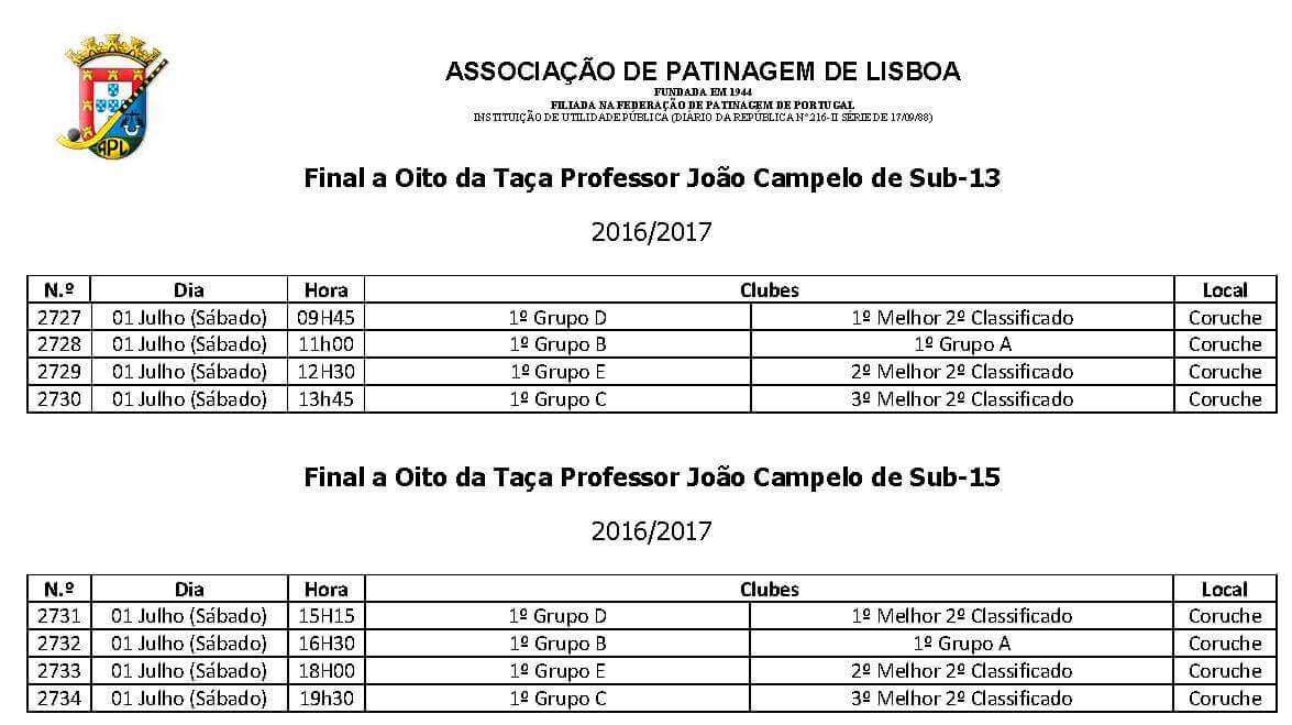sub-15 Sub-15 Na final8 da Taça Prof. João Campelo Ta  a Prof
